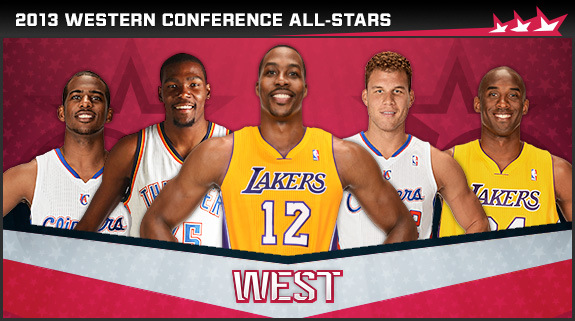 nba-releases-2013-nba-all-star-startersWEST.jpeg