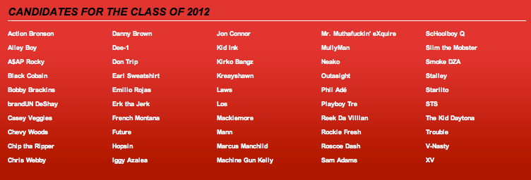 Screen-Shot-2011-12-20-at-6.17.07-PM XXL Releases The 2012 Freshmen Candidates List
